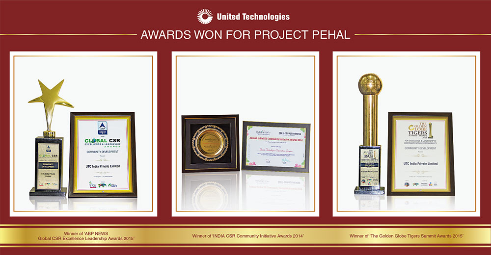 Awards and Recognition for Humana People to People in India